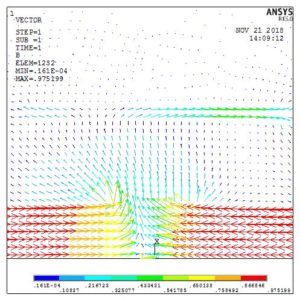 fem_sistemi_elettromagnetici_performance2