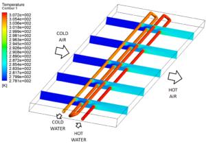 analisi CFD fluidodinamica scambiatore di calore