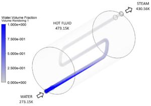 analisi CFD fluidodinamica gas-fluido